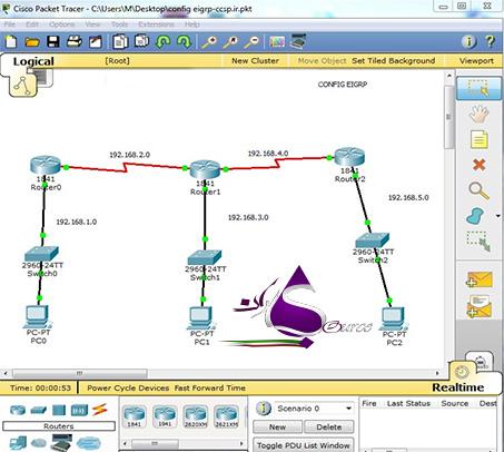 پروتکل مسیریابی Cisco EIGRP