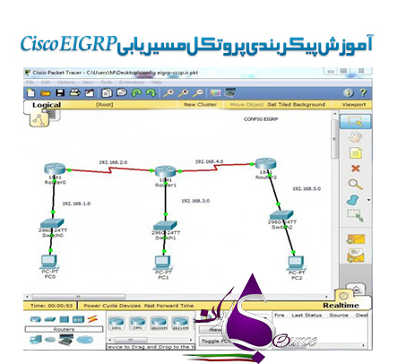 مسیریابی Cisco EIGRP