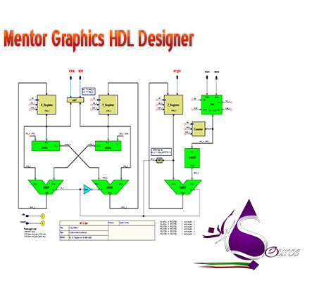 نرم افزار Mentor Graphics HDL Designer - نرم افزار طراحی HDL
