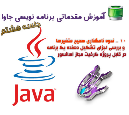 Java3 نامگذاری متغیرها و بررسی یک برنامه در قالب پروژه ظرفیت مجاز آسانسور