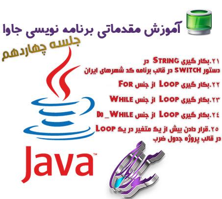 بکارگیری String و Loop در برنامه نویسی جاوا