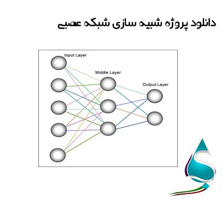 دانلود رایگان پروژه شبیه سازی شبکه عصبی