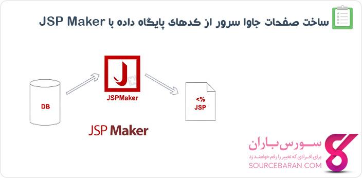 ساخت صفحات جاوا سرور از کدهای پایگاه داده با JSP Maker