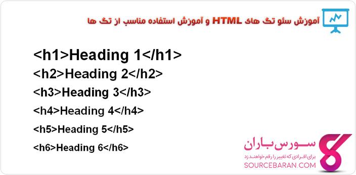 آموزش سئو تگ های HTML و آموزش استفاده مناسب از تگ ها