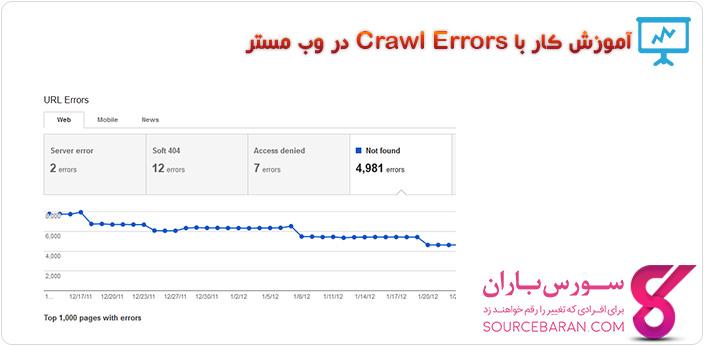 Crawl Errors چیست؟آموزش کار با Crawl Errors در وبمستر