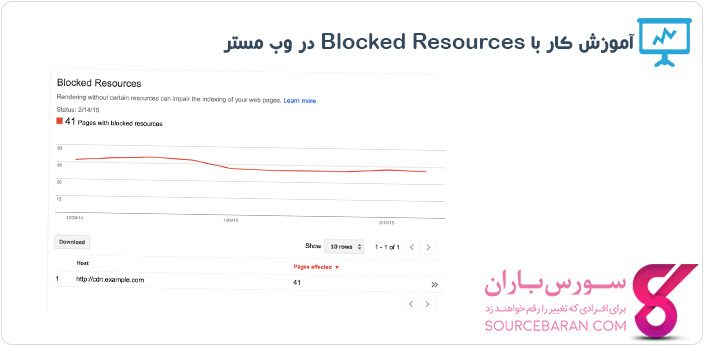 Blocked Resources چیست؟ نحوه کار با Blocked Resources در وبمستر
