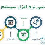 سناریو و پروژه مهندسی نرم افزار سیستم مدیریت داروخانه