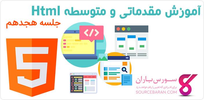 آموزش طراحی سایت ریسپانسیو در HTML