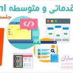 آموزش رمزگذاری URL در HTML